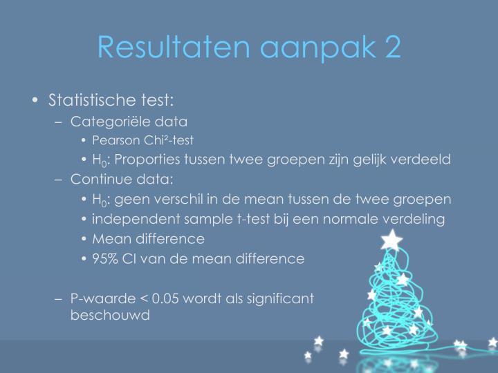 Resultaten aanpak 2