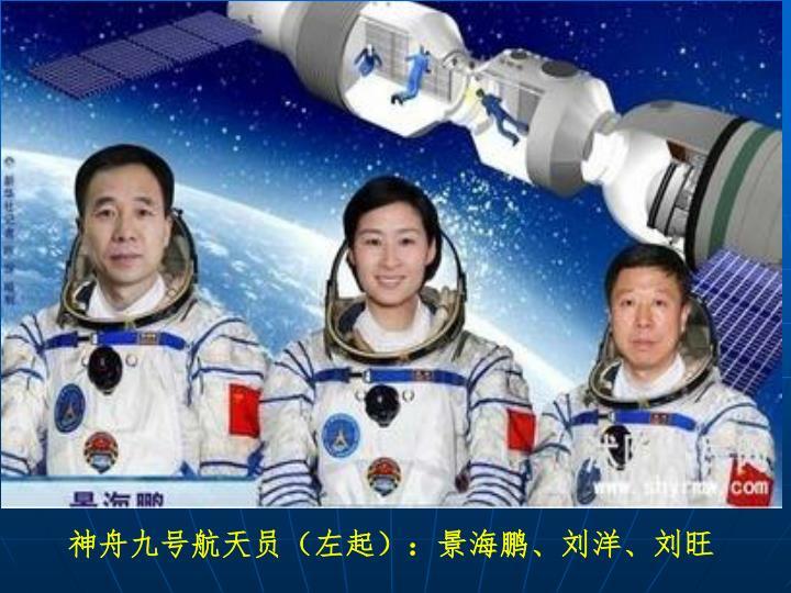 神舟九号航天员(左起):景海鹏、刘洋、刘旺