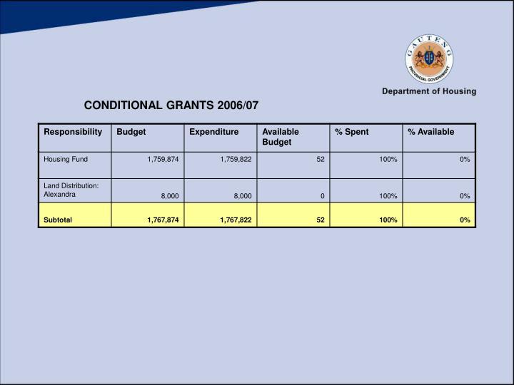 CONDITIONAL GRANTS 2006/07