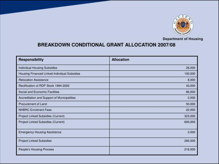 BREAKDOWN CONDITIONAL GRANT ALLOCATION 2007/08