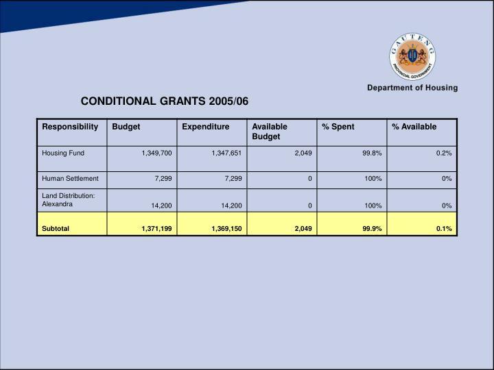 CONDITIONAL GRANTS 2005/06