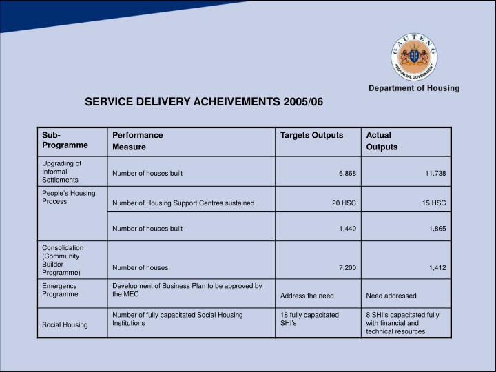 SERVICE DELIVERY ACHEIVEMENTS 2005/06