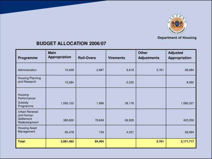 BUDGET ALLOCATION 2006/07