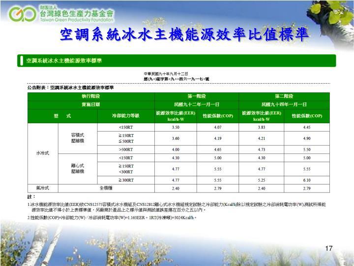 空調系統冰水主機能源效率比值標準