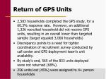 return of gps units