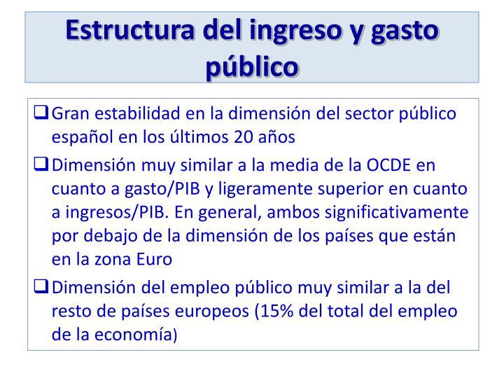 Estructura del ingreso y gasto público
