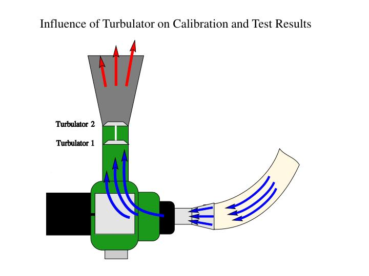 Influence of Turbulator on Calibration and Test Results