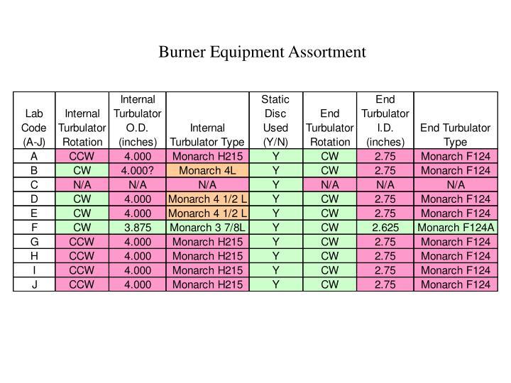 Burner Equipment Assortment