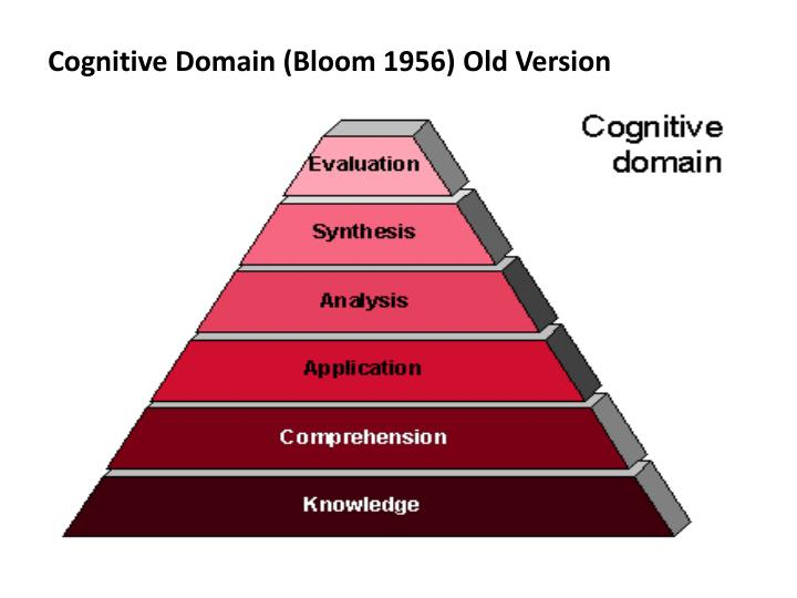 Cognitive Domain (Bloom 1956) Old Version
