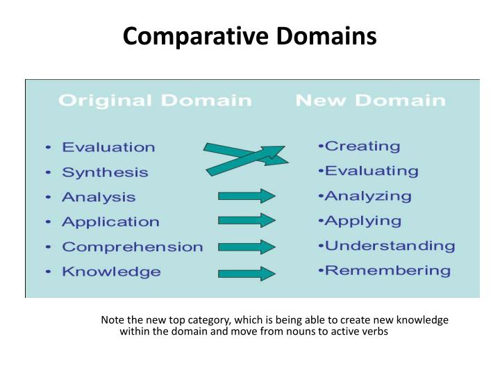 Comparative Domains