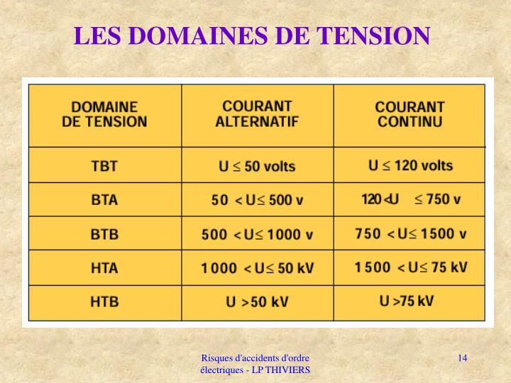 LES DOMAINES DE TENSION