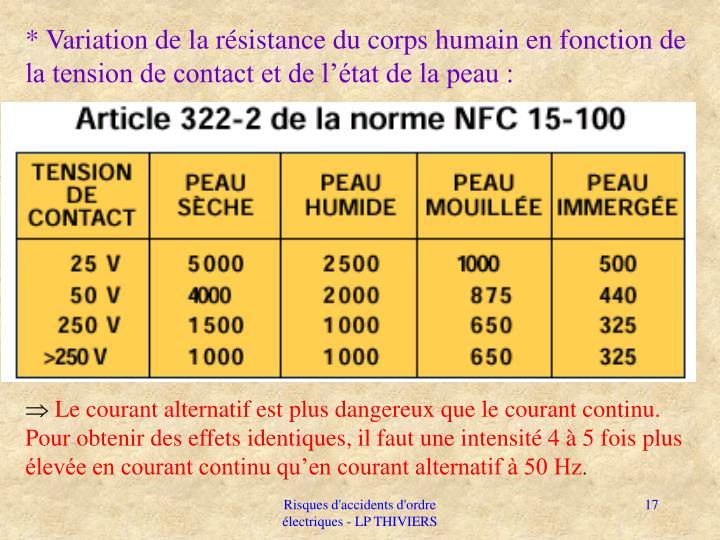 * Variation de la résistance du corps humain en fonction de la tension de contact et de l'état de la peau :