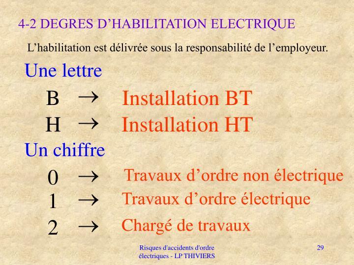 4-2 DEGRES D'HABILITATION ELECTRIQUE