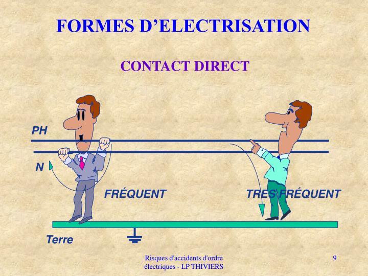 FORMES D'ELECTRISATION