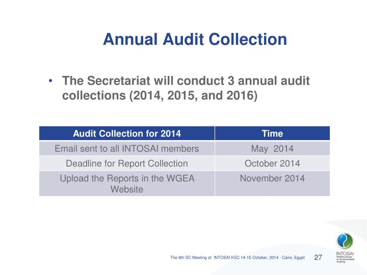 Annual Audit Collection