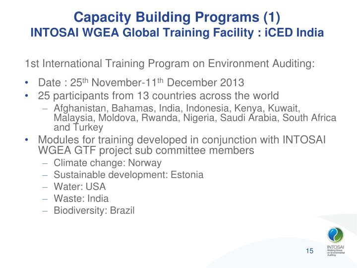 Capacity Building Programs (1)