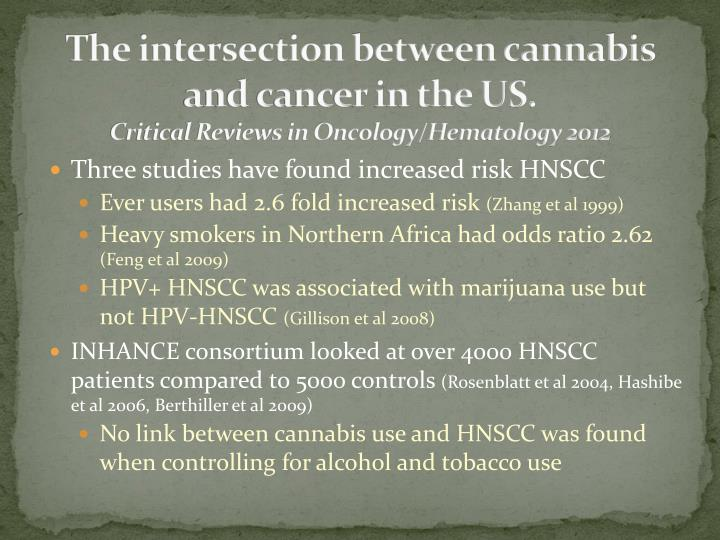 The intersection between cannabis and cancer in the US.