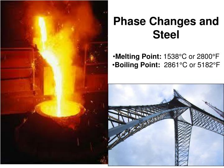 Phase Changes and Steel