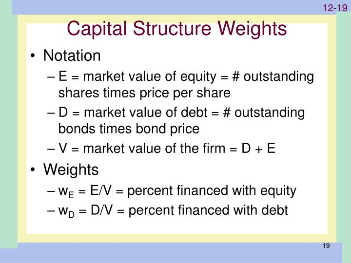 Capital Structure Weights