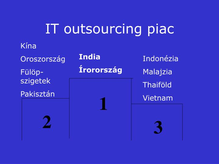 IT outsourcing piac