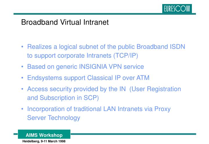 Realizes a logical subnet of the public Broadband ISDN to support corporate Intranets (TCP/IP)