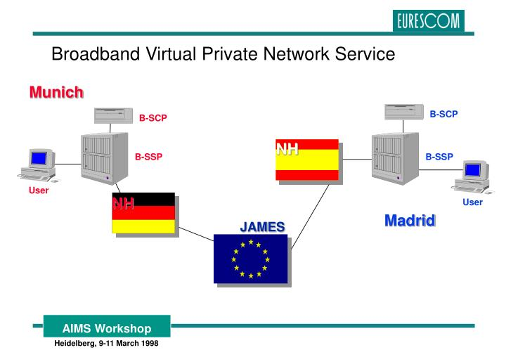 Broadband Virtual Private Network Service