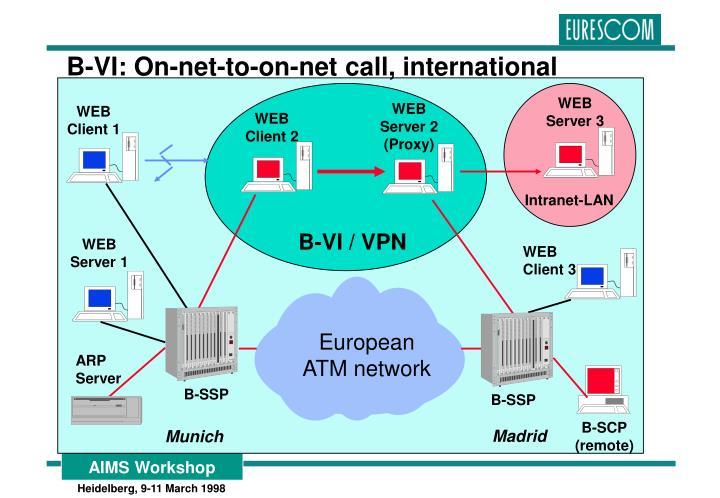 B-VI: On-net-to-on-net call, international