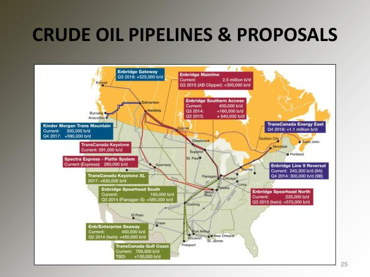 CRUDE OIL PIPELINES & PROPOSALS
