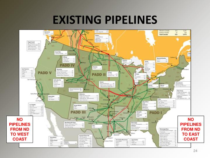 EXISTING PIPELINES