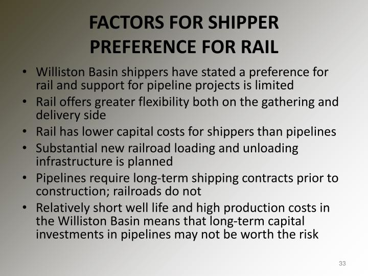 FACTORS FOR SHIPPER
