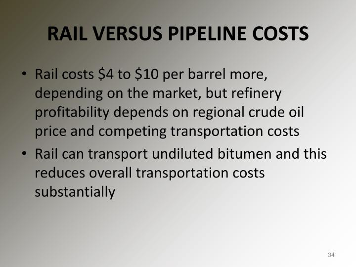 RAIL VERSUS PIPELINE COSTS