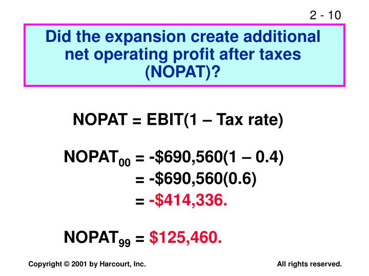 Did the expansion create additional net operating profit after taxes (NOPAT)?