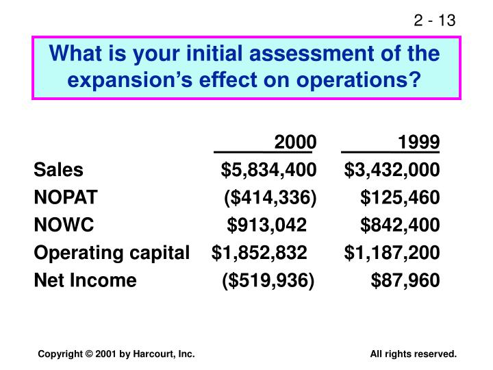 What is your initial assessment of the expansion's effect on operations?