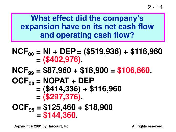 What effect did the company's expansion have on its net cash flow and operating cash flow?