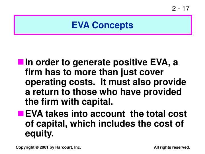 EVA Concepts