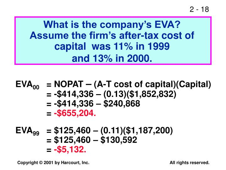 What is the company's EVA?