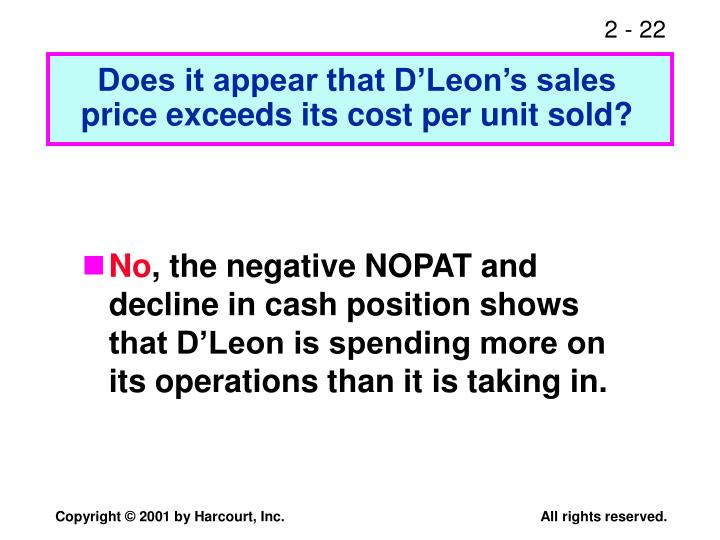 Does it appear that D'Leon's sales price exceeds its cost per unit sold?