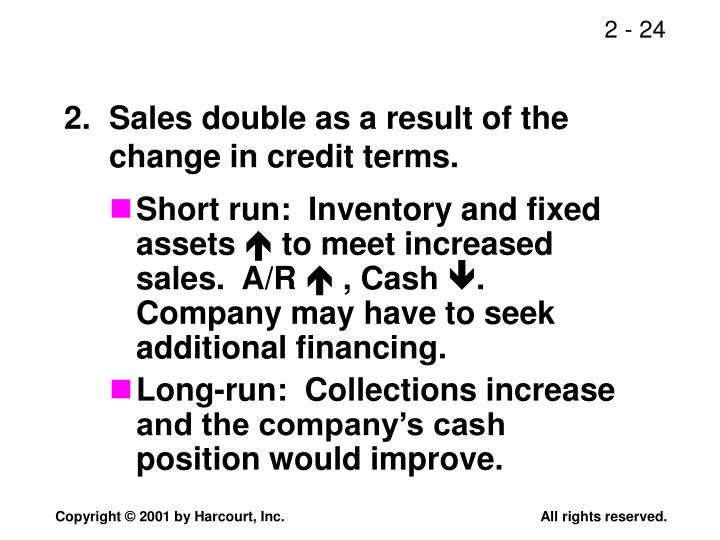 2.Sales double as a result of the