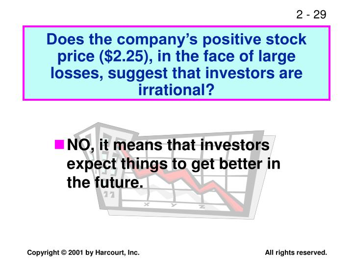 Does the company's positive stock price ($2.25), in the face of large losses, suggest that investors are irrational?