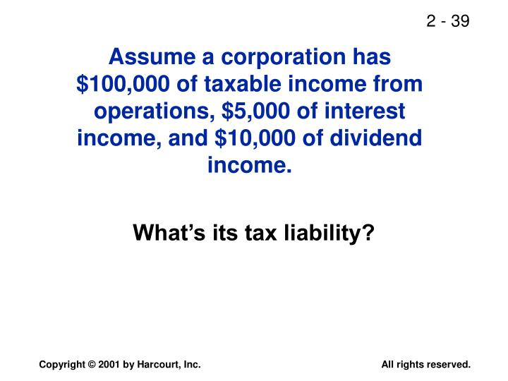 Assume a corporation has $100,000 of taxable income from operations, $5,000 of interest income, and $10,000 of dividend income.