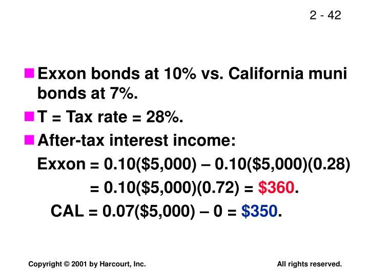 Exxon bonds at 10% vs. California muni bonds at 7%.