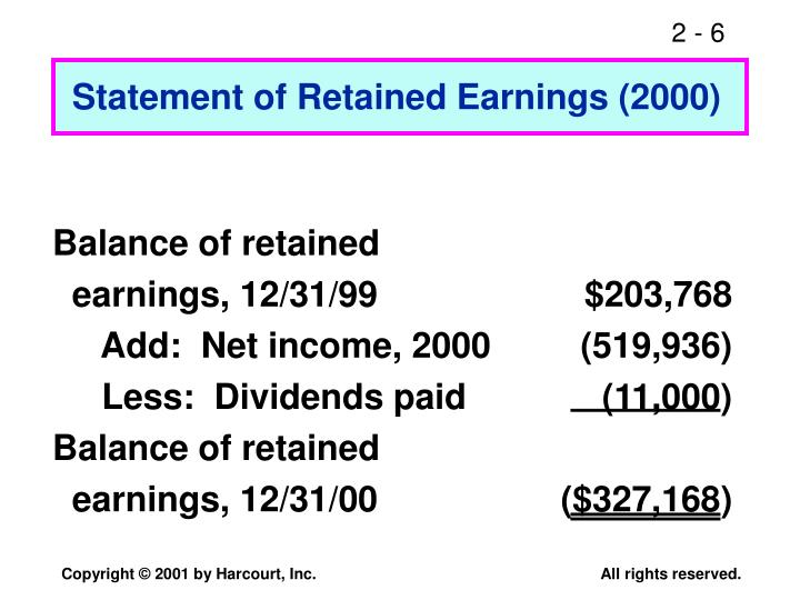 Statement of Retained Earnings (2000)