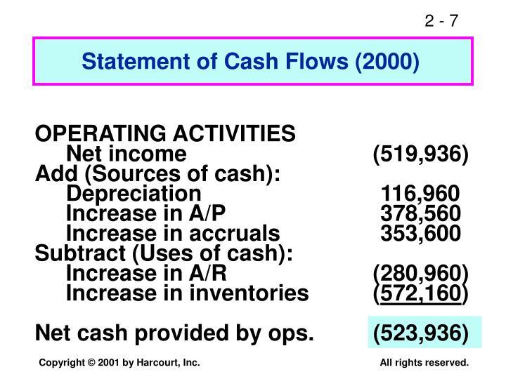 Statement of Cash Flows (2000)