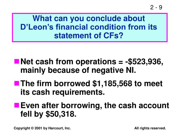 What can you conclude about D'Leon's financial condition from its statement of CFs?