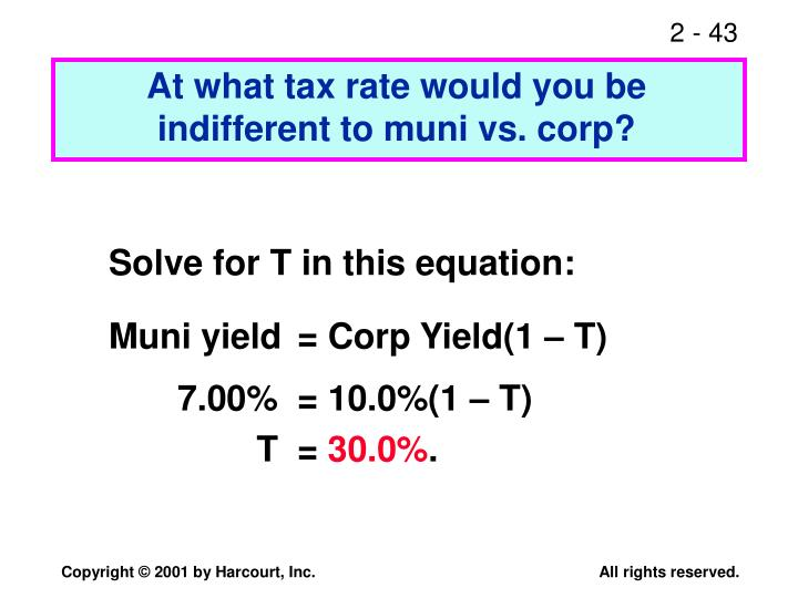At what tax rate would you be indifferent to muni vs. corp?