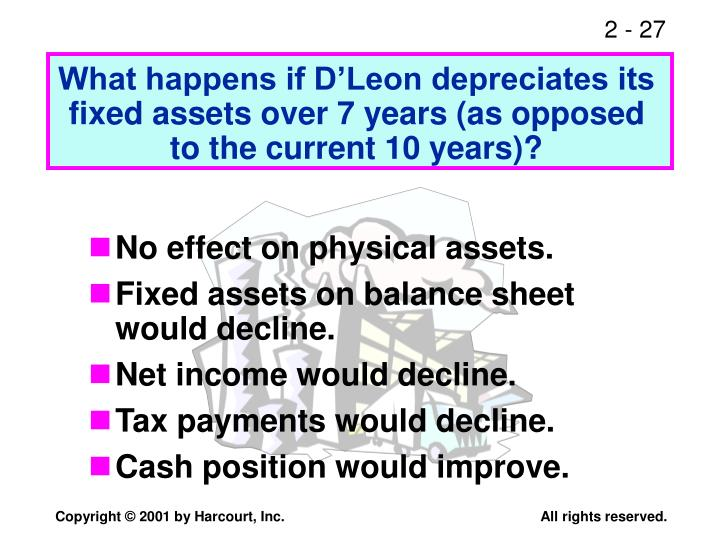 What happens if D'Leon depreciates its fixed assets over 7 years (as opposed to the current 10 years)?