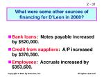 what were some other sources of financing for d leon in 2000