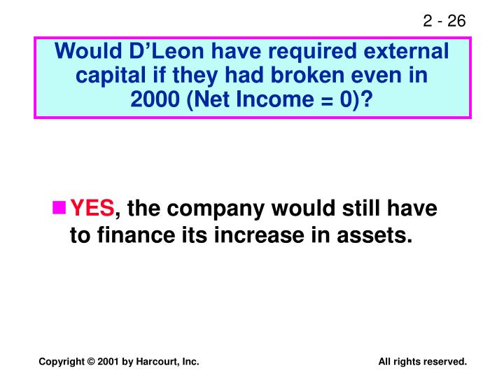 Would D'Leon have required external capital if they had broken even in
