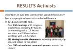 results activists