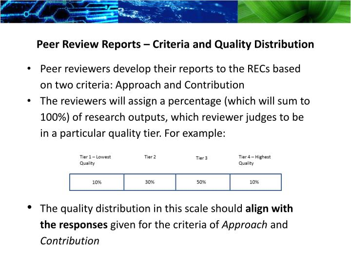 Peer Review Reports – Criteria and Quality Distribution